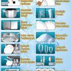 Geschirrspülpulver_Tafel